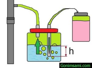 Гидрозатвор с выводом в канализацию
